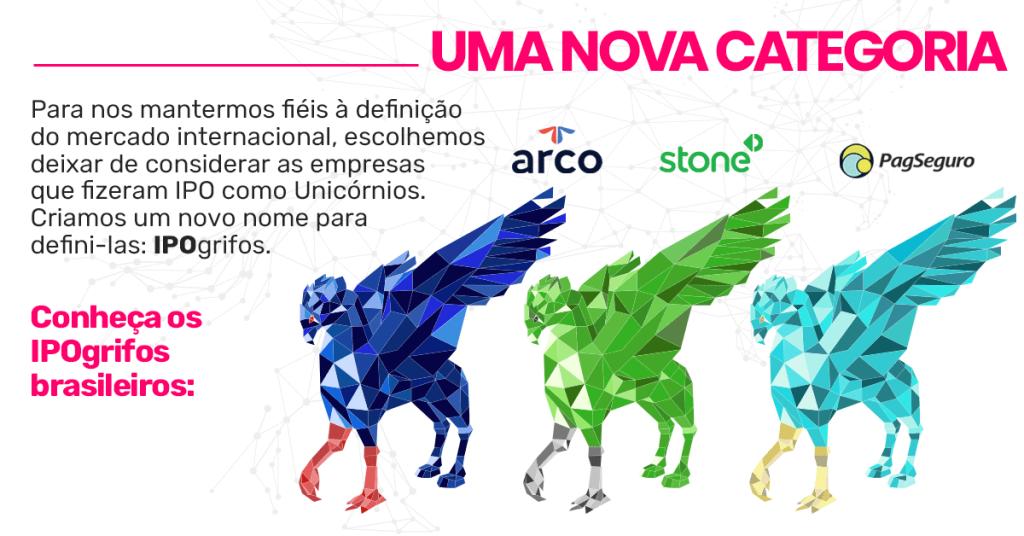 Na imagem falamos mais da nova categoria IPOgrifos que criamos para falar das empresas brasileiras que fizeram IPO.