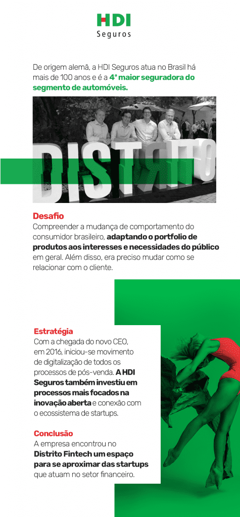 HDI SegurosSeguradora brasileira com quase dois milhões de veículos segurados e mais de 500 mil apólices residenciais  DesafioCompreender a mudança de comportamento do consumidor brasileiro, adaptando o portfolio de produtos aos interesses e necessidades do público em geral. Além disso, era preciso mudar como se relacionar com o cliente EstratégiaCom a chegada do novo CEO, em 2016, iniciou-se movimento de digitalização de todos os processos de pós-venda. A HDI Seguros também investiu em processos ais focados na inovação aberta e conexão com o ecossistema de startups SoluçãoA empresa encontrou no Distrito Fintech um espaço para se aproximar das startups que atuam no setor financeiro
