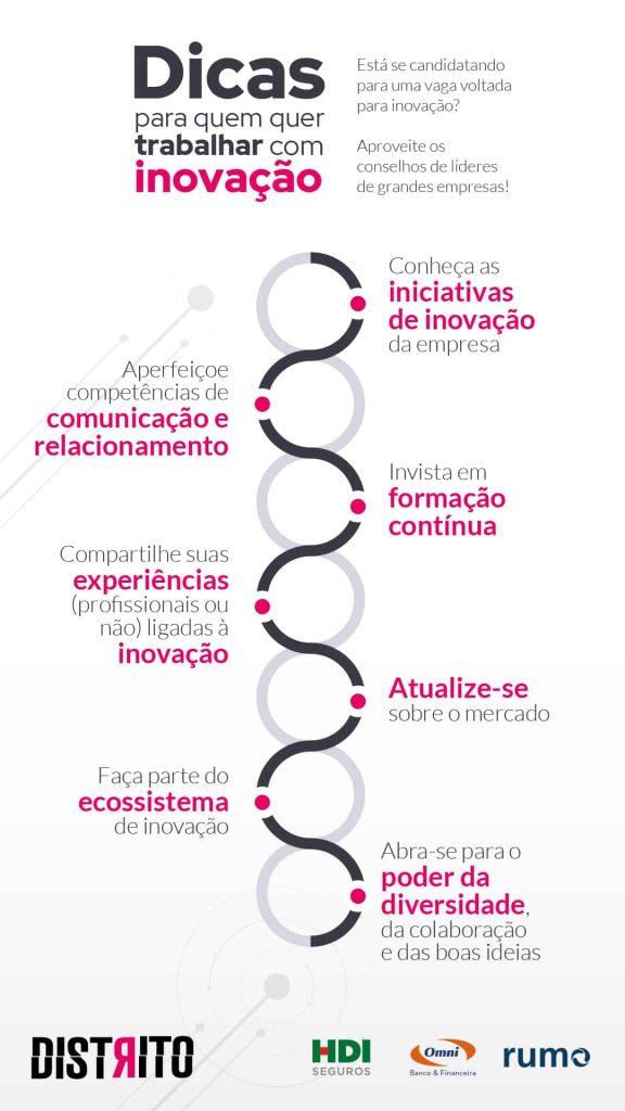 DICAS PARA QUEM QUER TRABALHAR COM INOVAÇÃO Está se candidatando para uma vaga voltada para inovação? Aproveite os conselhos de líderes de grandes empresas! Conheça as iniciativas de inovação da empresa Aperfeiçoe competências de comunicação e relacionamento Invista em formação contínua Compartilhe suas experiências (profissionais ou não) ligadas à inovação Atualize-se sobre o mercado Faça parte do ecossistema de inovação Abra-se para o poder da diversidade, da colaboração e das boas ideias